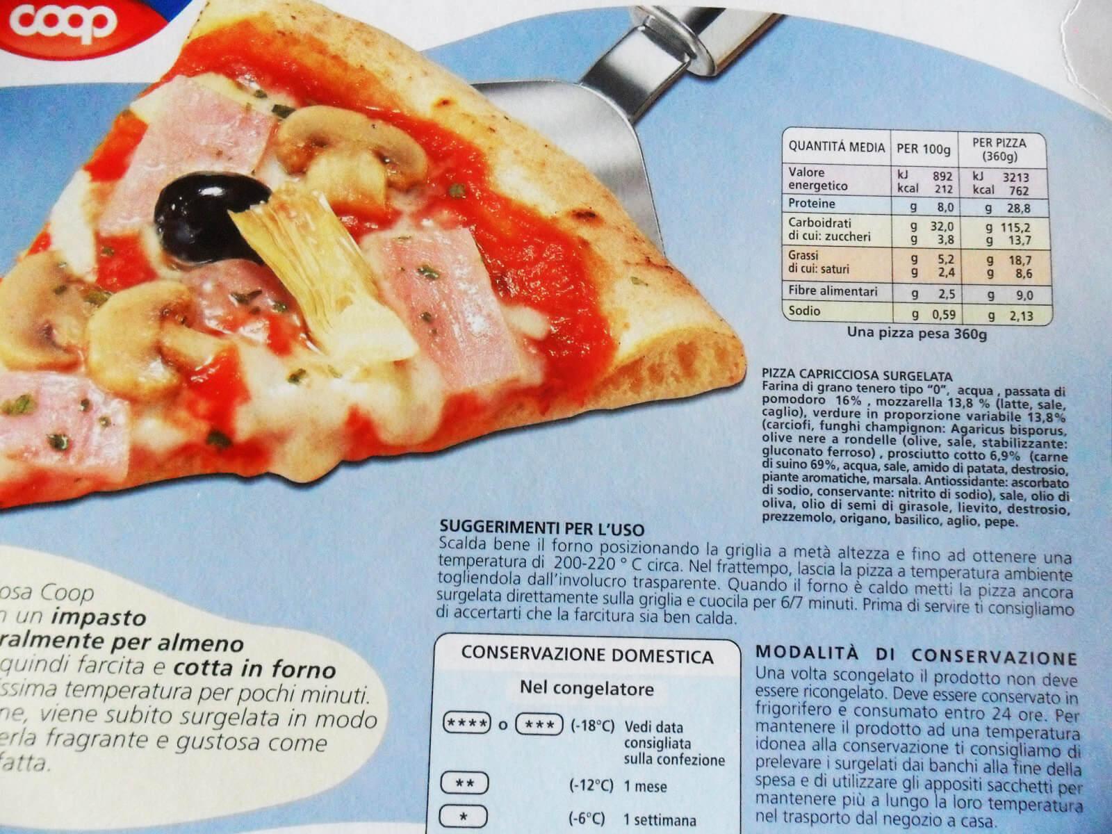 cibo industriale ingredienti